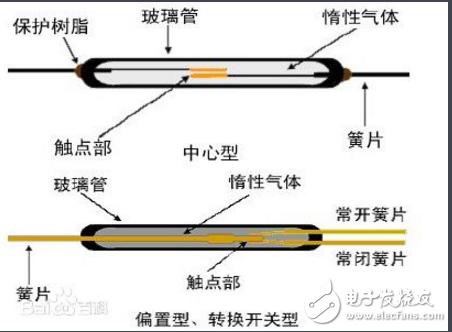关于干簧管继电器接线及特点
