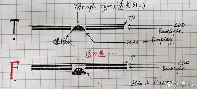 华为nova 4对标三星A8s已存四大劣势 处理器和续航或是重点