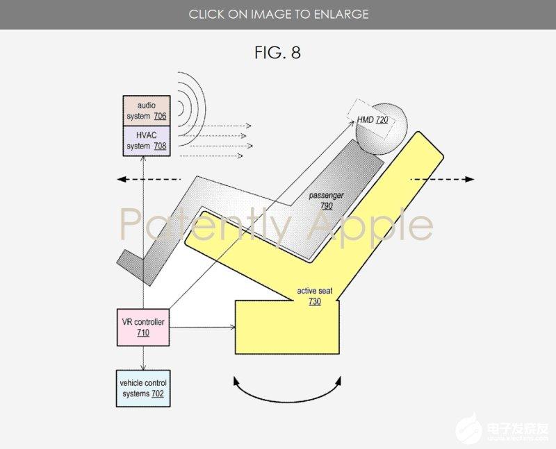 苹果新专利关于自动驾驶汽车VR头显和电动汽车地板