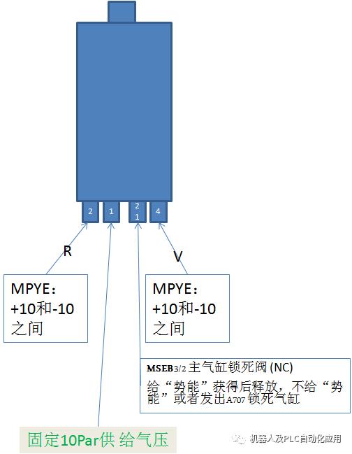 机器人主气缸C50气管连接说明