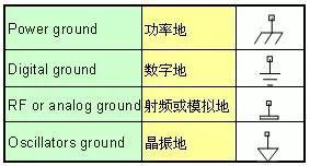 了解常用的电阻和电容输出信号的功能
