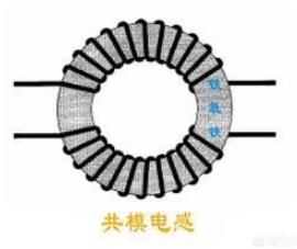 电子产品的电源共模电感的原理和作用