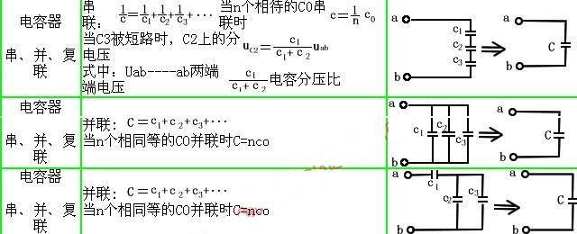 电容的串并联计算方法与计算公式