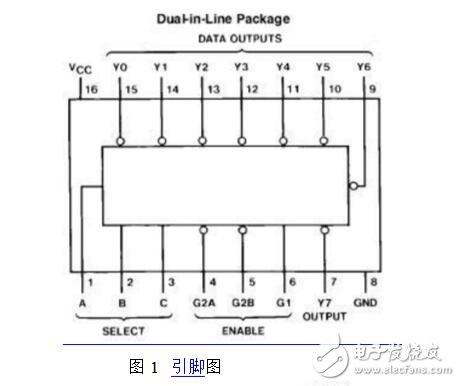 74ls138中文资料详解