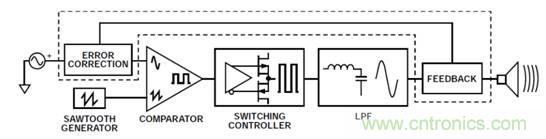 如何设计高电压范围的扬声器输出电流监控电路?