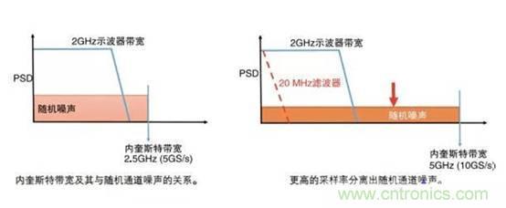 基于压电主动传感技术中功率放大器的应用