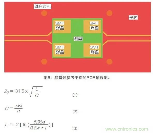 如何解决高频信号传输领域存在的阻抗失配现象